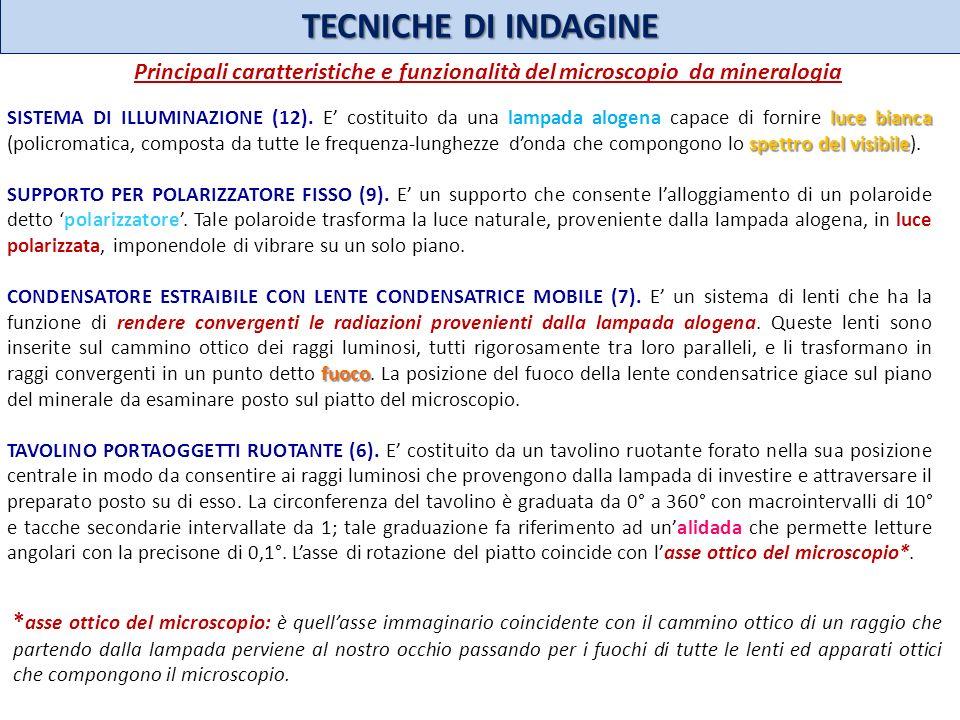 TECNICHE DI INDAGINE REVOLVER PER OBIETTIVI (5).