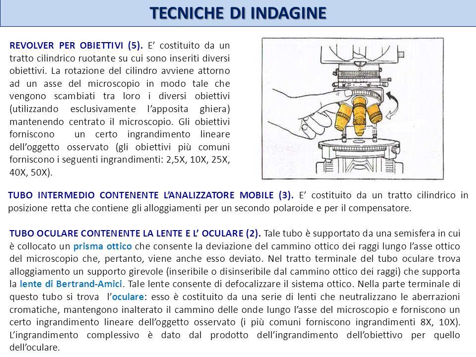 TECNICHE DI INDAGINE REVOLVER PER OBIETTIVI (5). E costituito da un tratto cilindrico ruotante su cui sono inseriti diversi obiettivi. La rotazione de