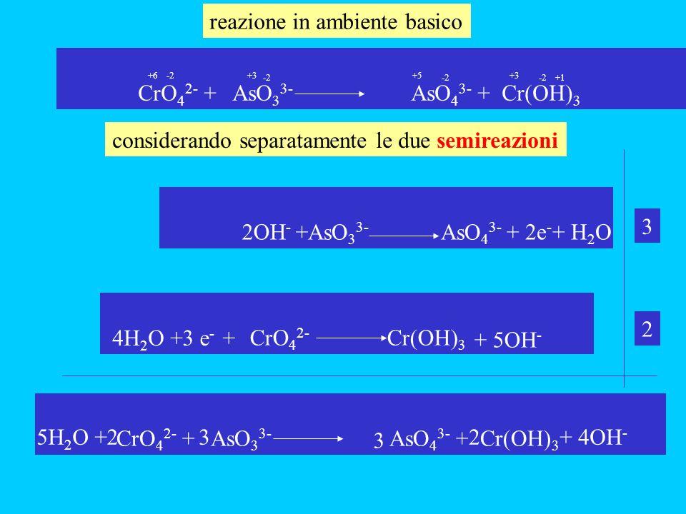 AsO 3 3- AsO 4 3- CrO 4 2- Cr(OH) 3 + 2e - 3 e - + + 5OH - 4H 2 O + 3 considerando separatamente le due semireazioni reazione in ambiente basico CrO 4