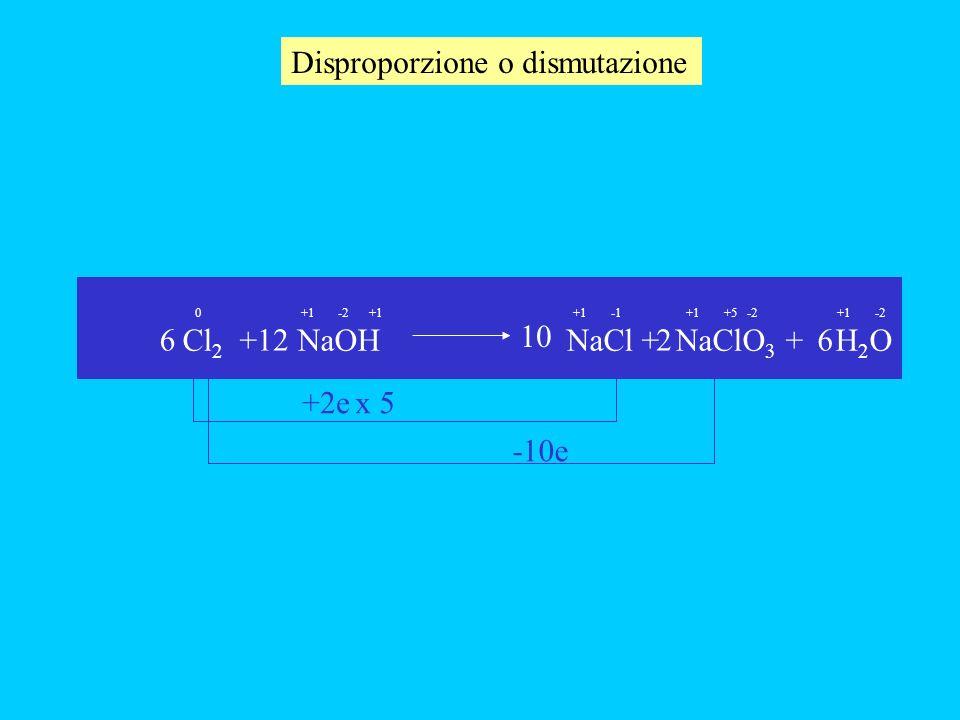 Cl 2 + NaOH NaCl + NaClO 3 + H 2 O +2e -10e 0+1 -2+5+1-2+1 x 5 2 10 62 Disproporzione o dismutazione +1-2 126