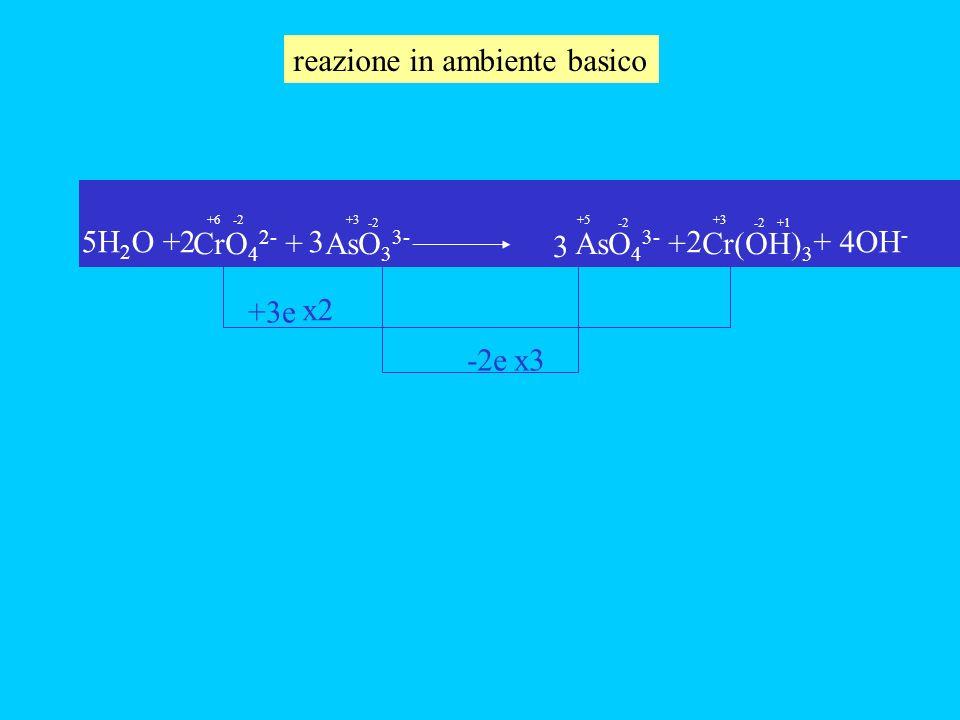 CrO 4 2- + AsO 3 3- AsO 4 3- + Cr(OH) 3 +3e -2e -2+6+3 +5 x3 3 3+ 4OH - 5H 2 O + reazione in ambiente basico -2 +1 x2 22