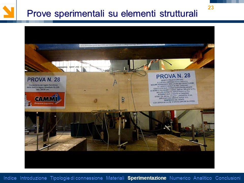 Dipartimento di Ingegneria Strutturale 23 Prove sperimentali su elementi strutturali Indice Introduzione Tipologie di connessione Materiali Sperimentazione Numerico Analitico Conclusioni