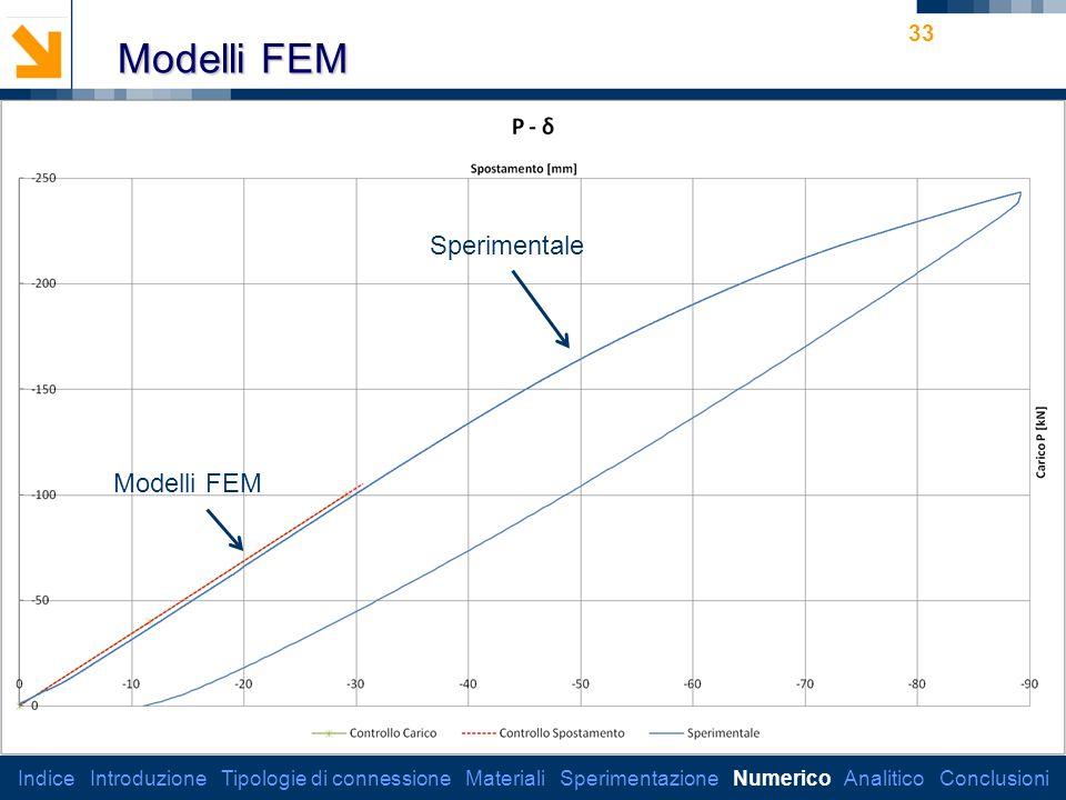 Dipartimento di Ingegneria Strutturale 33 Modelli FEM Indice Introduzione Tipologie di connessione Materiali Sperimentazione Numerico Analitico Conclusioni Modelli FEM Sperimentale