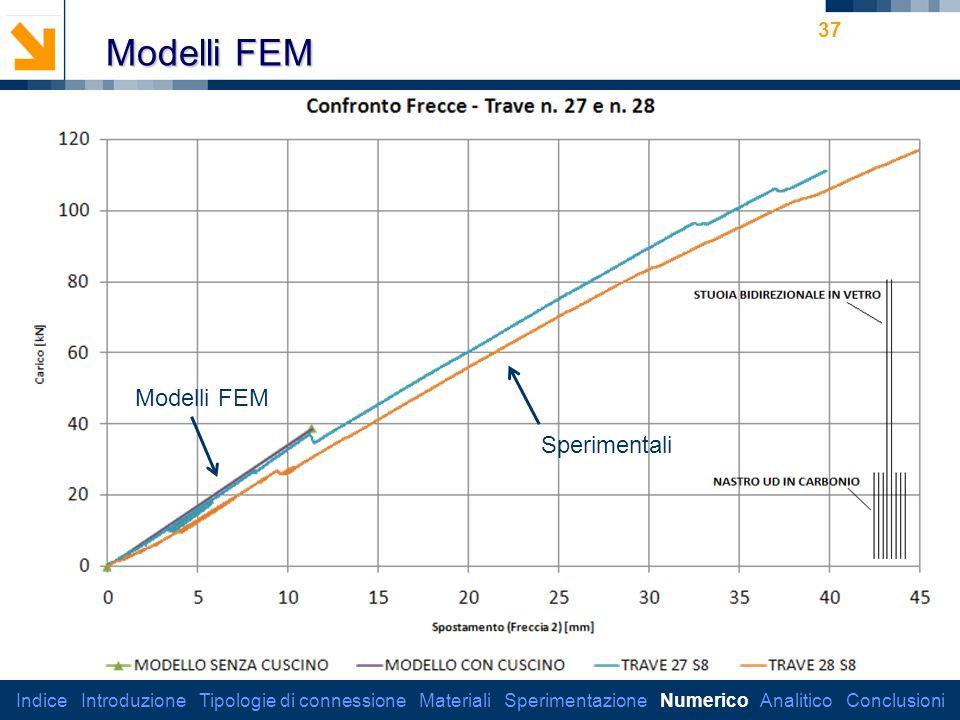Dipartimento di Ingegneria Strutturale 37 Modelli FEM Indice Introduzione Tipologie di connessione Materiali Sperimentazione Numerico Analitico Conclusioni Sperimentali Modelli FEM