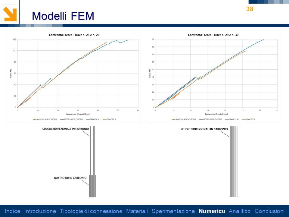 Dipartimento di Ingegneria Strutturale 38 Modelli FEM Indice Introduzione Tipologie di connessione Materiali Sperimentazione Numerico Analitico Conclusioni
