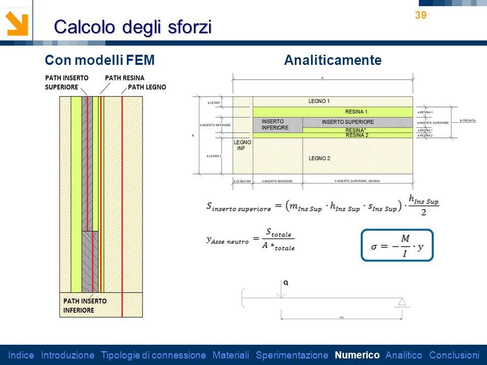 Dipartimento di Ingegneria Strutturale 39 Calcolo degli sforzi Con modelli FEMAnaliticamente Indice Introduzione Tipologie di connessione Materiali Sperimentazione Numerico Analitico Conclusioni