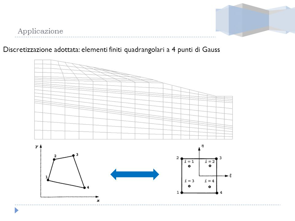 Applicazione Discretizzazione adottata: elementi finiti quadrangolari a 4 punti di Gauss
