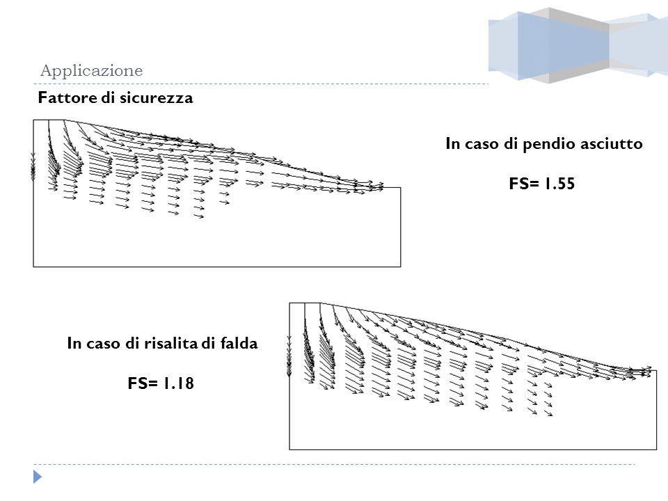 Applicazione Fattore di sicurezza In caso di pendio asciutto FS= 1.55 In caso di risalita di falda FS= 1.18