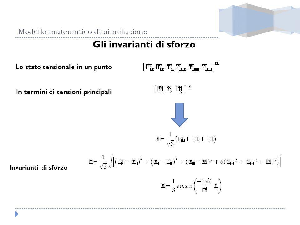 Gli invarianti di sforzo Lo stato tensionale in un punto In termini di tensioni principali Invarianti di sforzo Modello matematico di simulazione