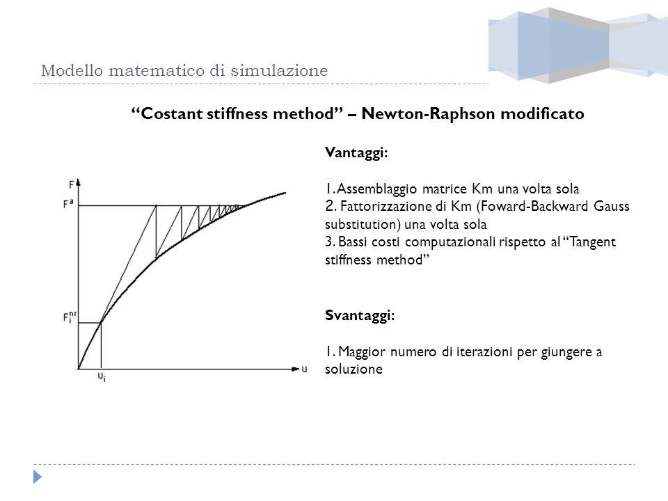 Modello matematico di simulazione Costant stiffness method – Newton-Raphson modificato Vantaggi: 1. Assemblaggio matrice Km una volta sola 2. Fattoriz