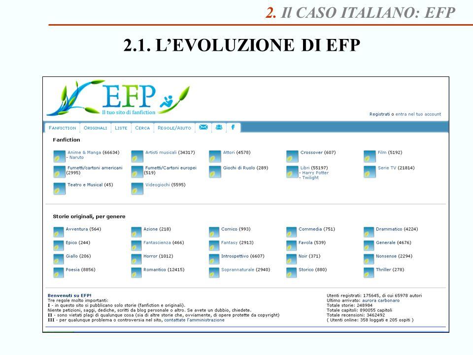2. Il CASO ITALIANO: EFP 2.1. LEVOLUZIONE DI EFP