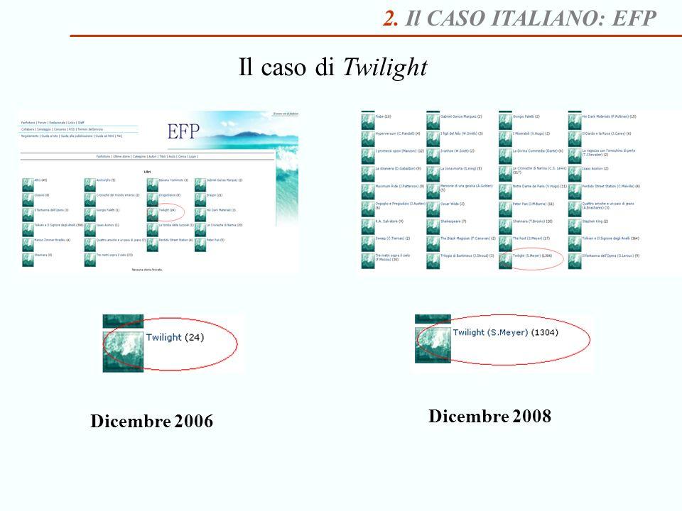 2. Il CASO ITALIANO: EFP Il caso di Twilight Dicembre 2006 Dicembre 2008