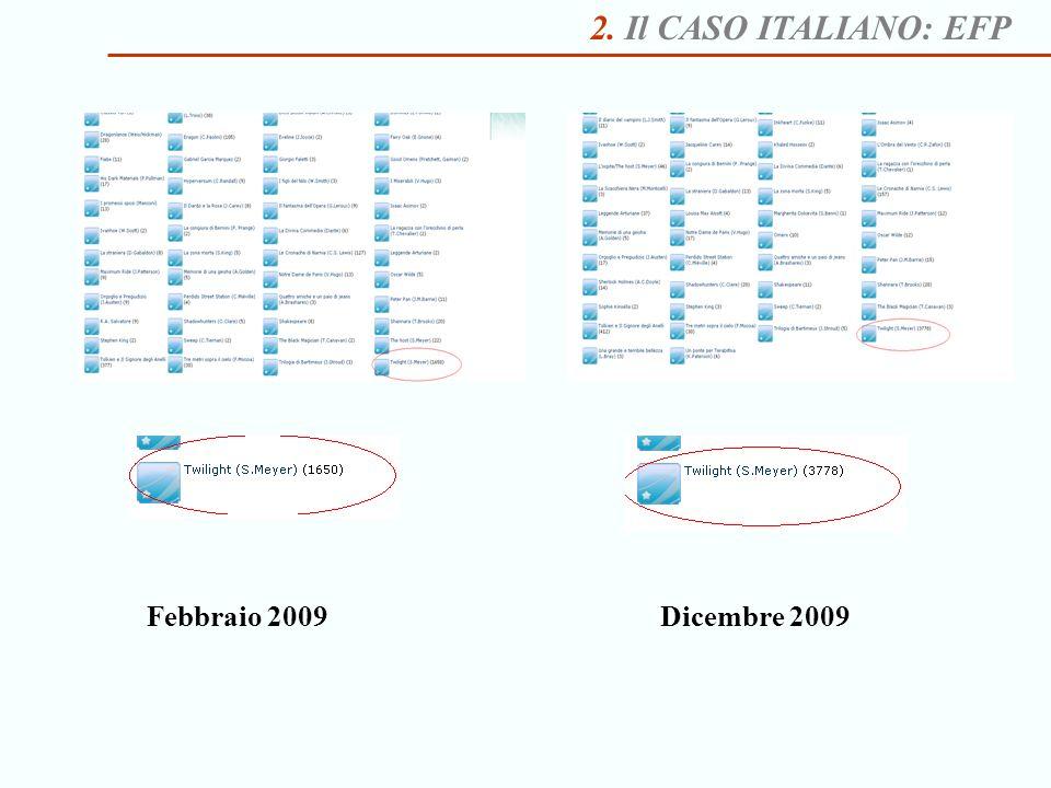 2. Il CASO ITALIANO: EFP Febbraio 2009Dicembre 2009