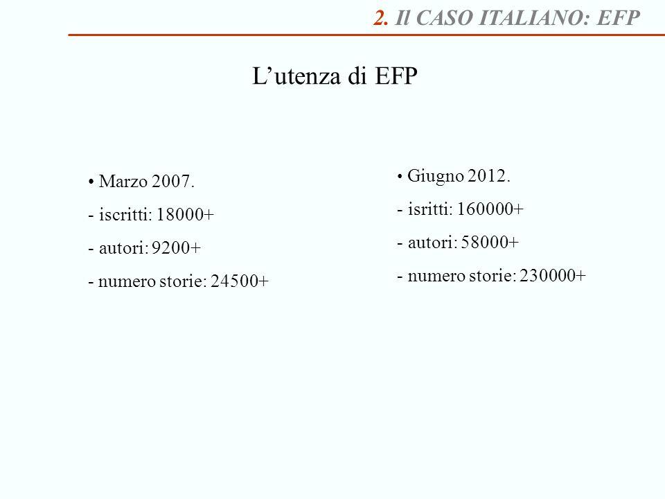2. Il CASO ITALIANO: EFP Lutenza di EFP Marzo 2007. - iscritti: 18000+ - autori: 9200+ - numero storie: 24500+ Giugno 2012. - isritti: 160000+ - autor