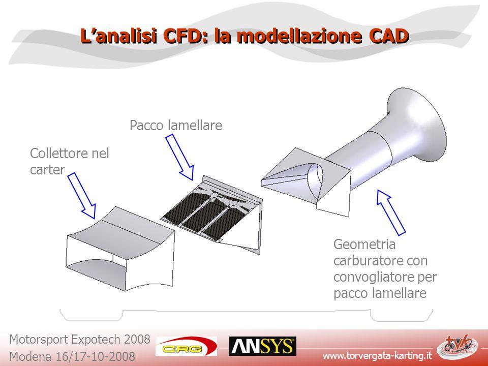www.torvergata-karting.it Motorsport Expotech 2008 Modena 16/17-10-2008 Lanalisi CFD: la modellazione CAD Pacco lamellare Collettore nel carter Geomet