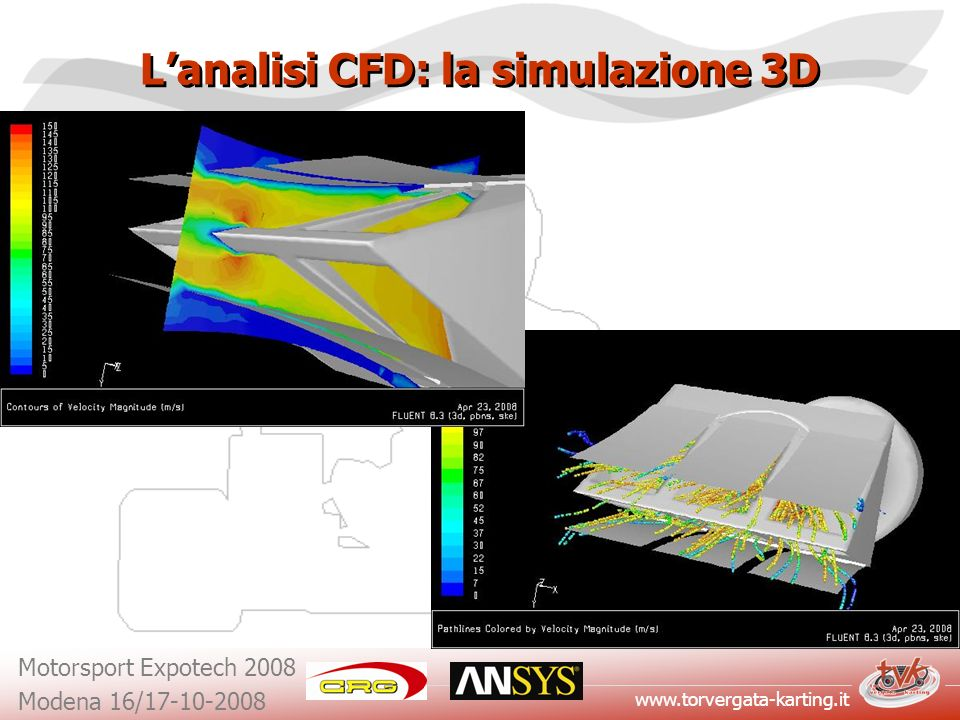 www.torvergata-karting.it Motorsport Expotech 2008 Modena 16/17-10-2008 Lanalisi CFD: la simulazione 3D