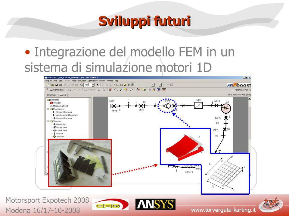 www.torvergata-karting.it Motorsport Expotech 2008 Modena 16/17-10-2008 Sviluppi futuri Integrazione del modello FEM in un sistema di simulazione moto