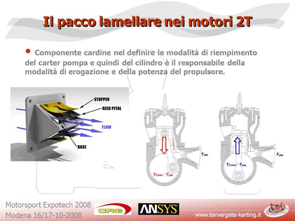 www.torvergata-karting.it Motorsport Expotech 2008 Modena 16/17-10-2008 Il pacco lamellare nei motori 2T Componente cardine nel definire le modalità d