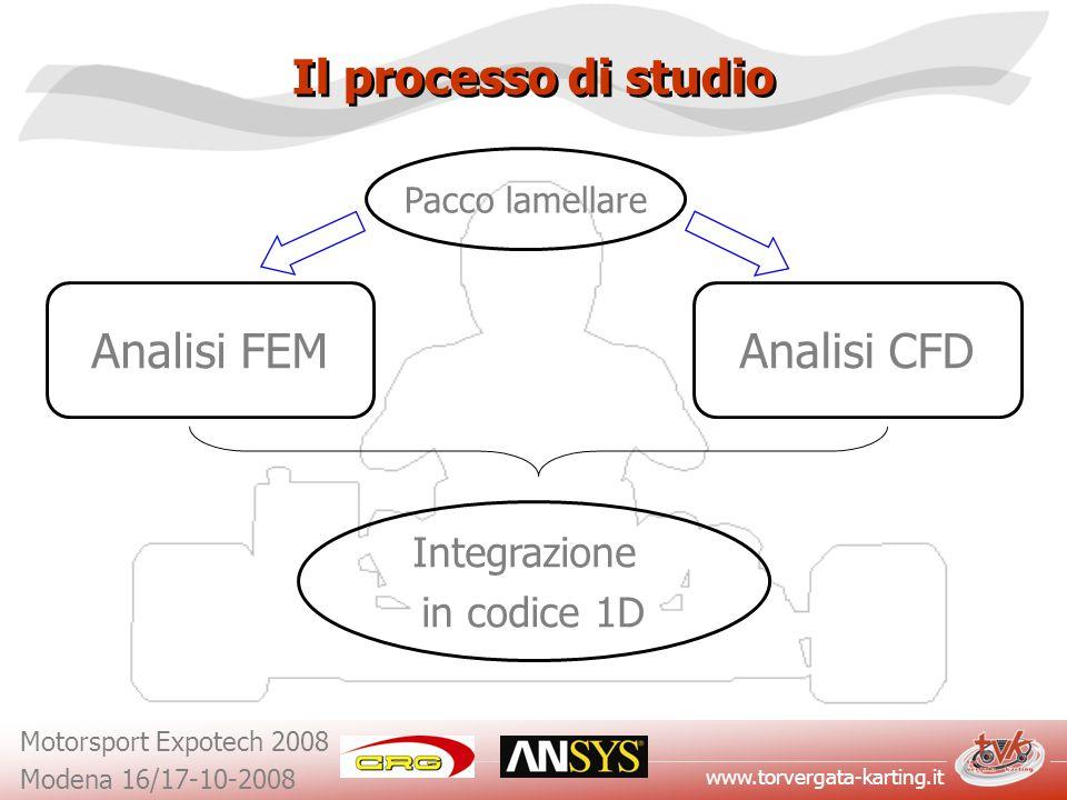 www.torvergata-karting.it Motorsport Expotech 2008 Modena 16/17-10-2008 Il processo di studio Pacco lamellare Analisi FEMAnalisi CFD Integrazione in c