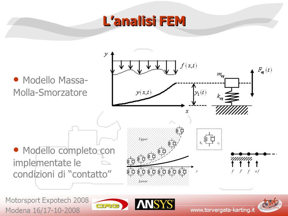 www.torvergata-karting.it Motorsport Expotech 2008 Modena 16/17-10-2008 Lanalisi FEM Modello Massa- Molla-Smorzatore Modello completo con implementate
