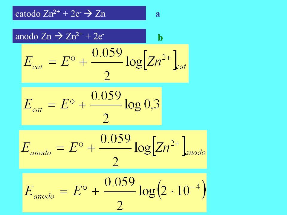 catodo Zn 2+ + 2e - Zn anodo Zn Zn 2+ + 2e - a b