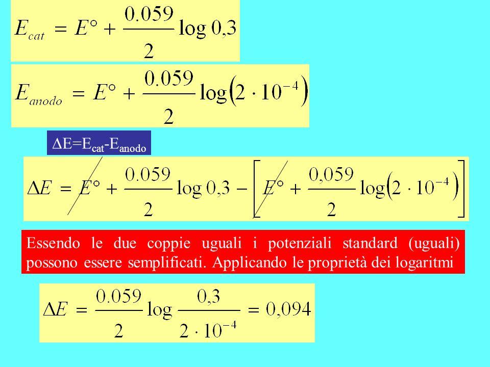 Essendo le due coppie uguali i potenziali standard (uguali) possono essere semplificati. Applicando le proprietà dei logaritmi E=E cat -E anodo