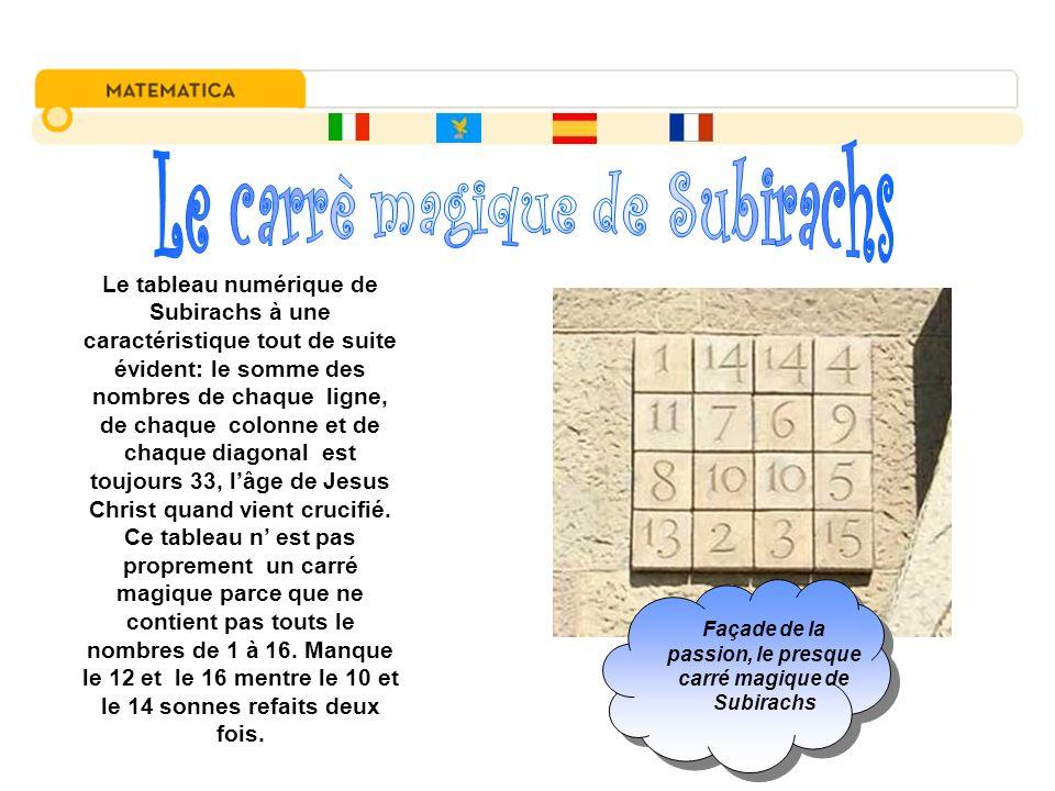Le tableau numérique de Subirachs à une caractéristique tout de suite évident: le somme des nombres de chaque ligne, de chaque colonne et de chaque di