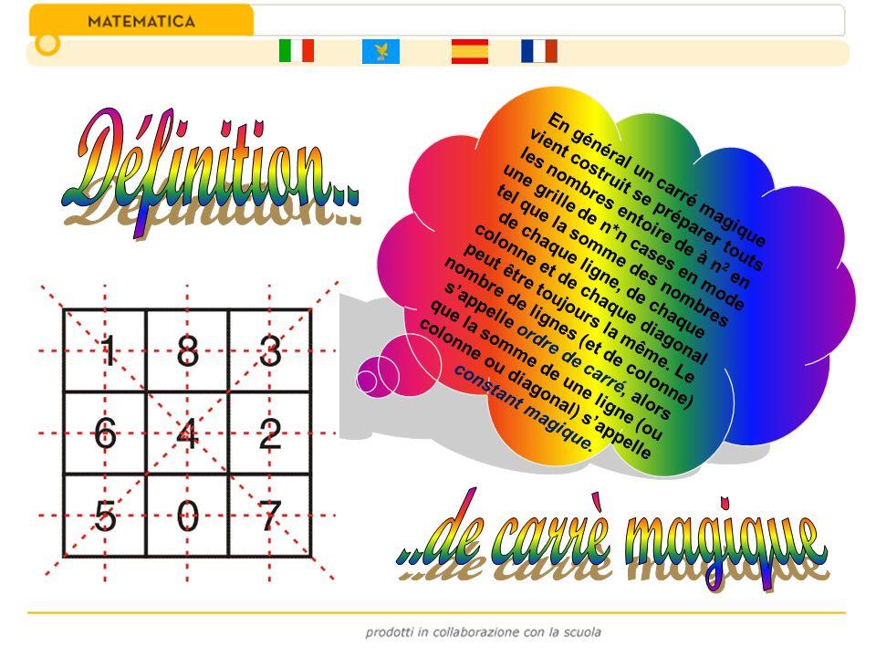 En général un carré magique vient costruit se préparer touts les nombres entoire de à n 2 en une grille de n*n cases en mode tel que la somme des nomb