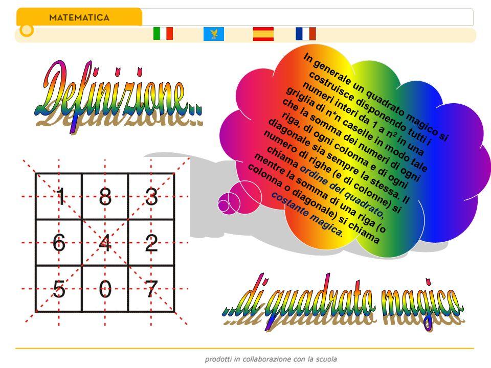 In generale un quadrato magico si costruisce disponendo tutti i numeri interi da 1 a n 2 in una griglia di n*n caselle in modo tale che la somma dei n