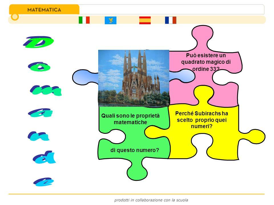 La Sagrada Familia, nombre completo en idioma catalàn Temple Expiatori, de la Sagrada Familia ( Templo expiatorio de la Sagrada Familia ) de Barcelona, es la obra maestra de Antoni Gaudi arquitecto catalano, definido el arquitecto de Dios.
