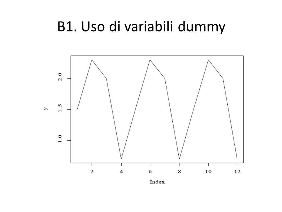 B1. Uso di variabili dummy