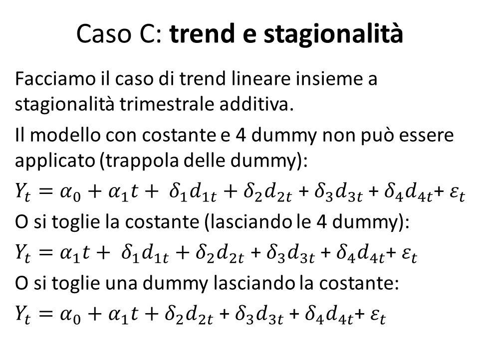 Caso C: trend e stagionalità