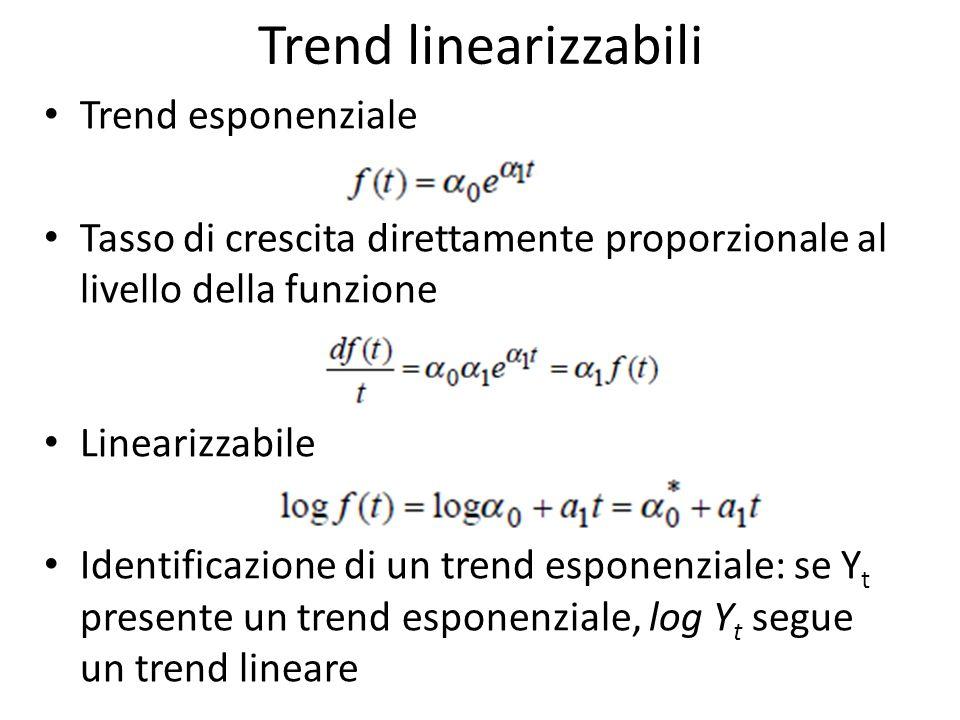 Trend linearizzabili Trend esponenziale Tasso di crescita direttamente proporzionale al livello della funzione Linearizzabile Identificazione di un trend esponenziale: se Y t presente un trend esponenziale, log Y t segue un trend lineare