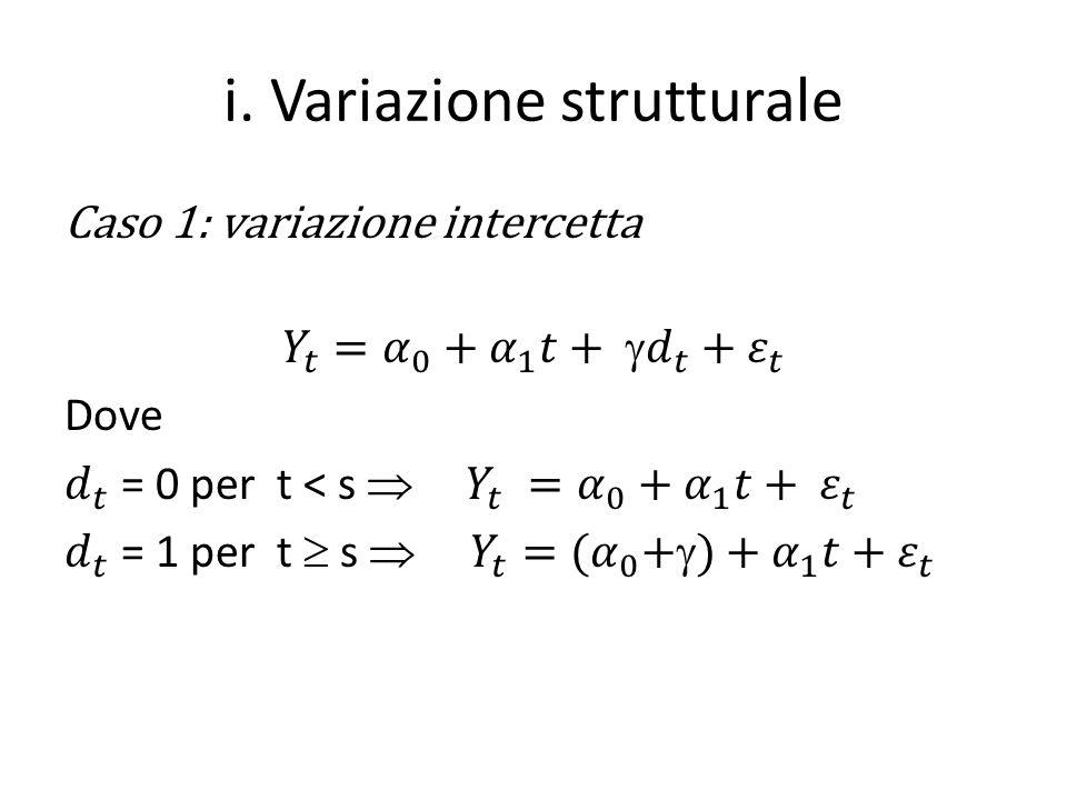 i. Variazione strutturale