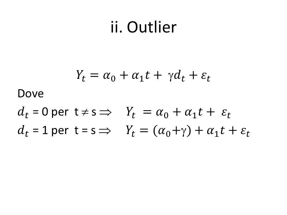 ii. Outlier