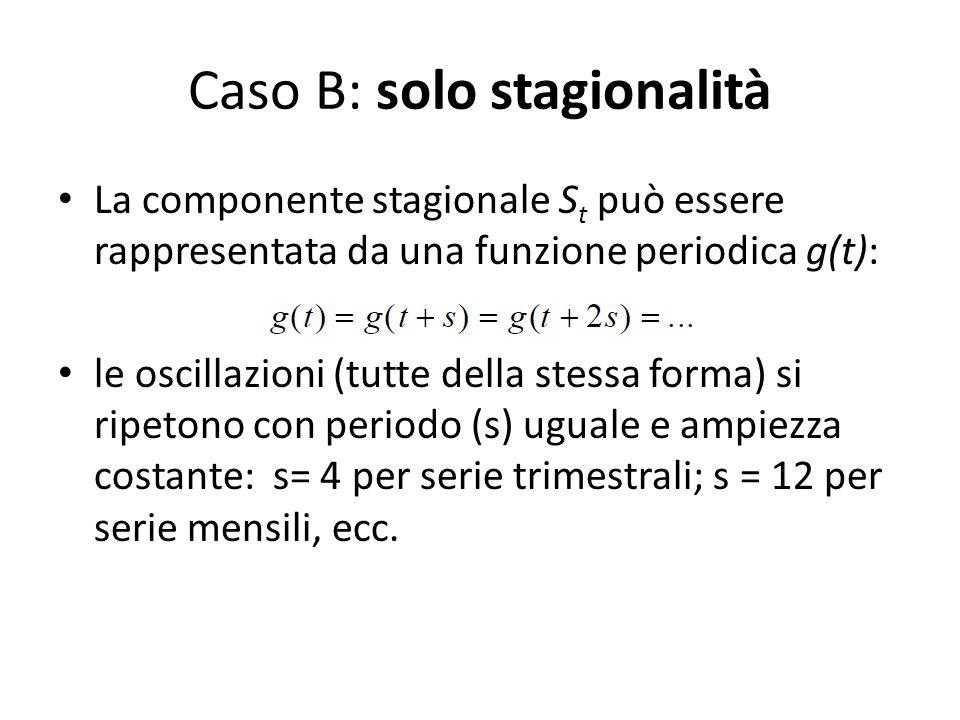 Caso B: solo stagionalità La componente stagionale S t può essere rappresentata da una funzione periodica g(t): le oscillazioni (tutte della stessa forma) si ripetono con periodo (s) uguale e ampiezza costante: s= 4 per serie trimestrali; s = 12 per serie mensili, ecc.