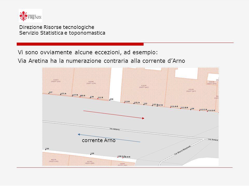 Vi sono ovviamente alcune eccezioni, ad esempio: Via Aretina ha la numerazione contraria alla corrente dArno Direzione Risorse tecnologiche Servizio Statistica e toponomastica corrente Arno