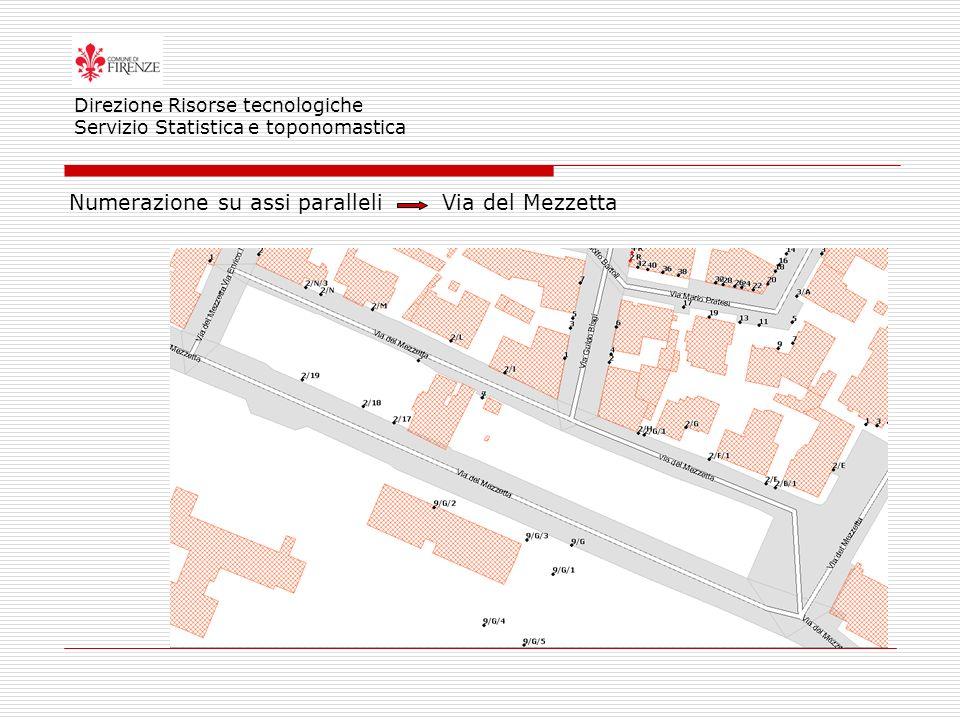 Numerazione su assi paralleli Via del Mezzetta Direzione Risorse tecnologiche Servizio Statistica e toponomastica