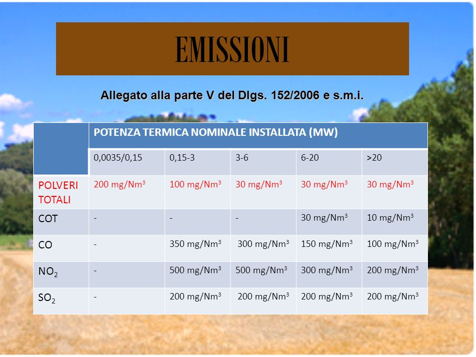 EMISSIONI Allegato alla parte V del Dlgs.152/2006 e s.m.i.