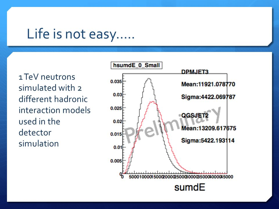 Life is not easy….. 1 TeV neutrons simulated with 2 different hadronic interaction models used in the detector simulation
