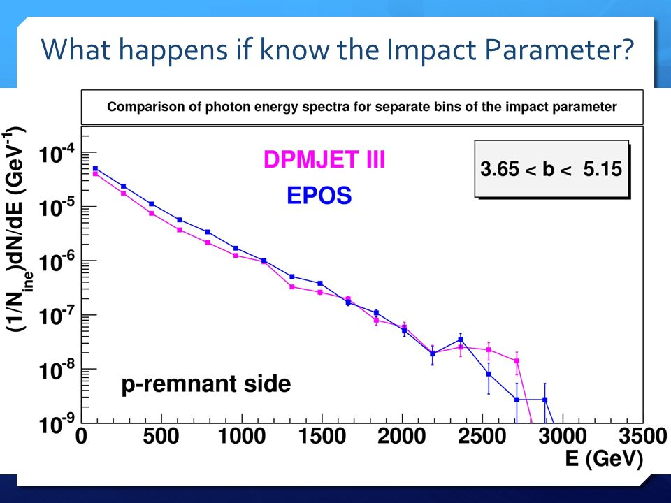 Proton-remnant side – neutron spectrum Small tower Big tower 35% ENERGY RESOLUTION IS CONSIDERED IN THESE PLOTS