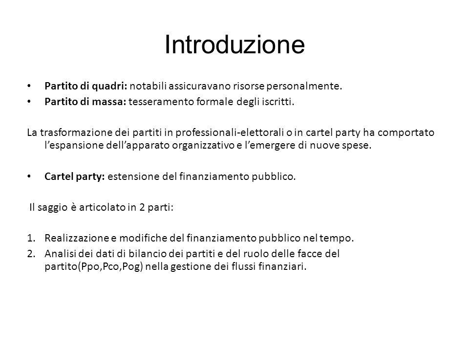Introduzione Partito di quadri: notabili assicuravano risorse personalmente. Partito di massa: tesseramento formale degli iscritti. La trasformazione