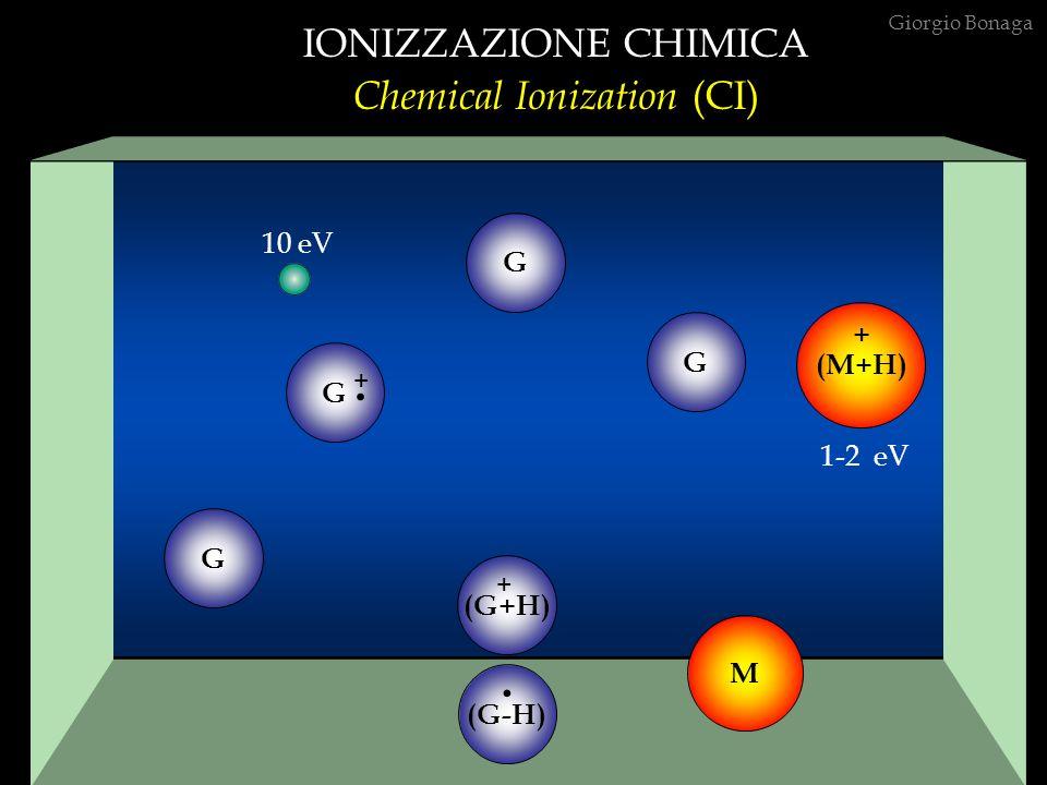 G G +. G (G-H) G. (G+H) + M (M+H) + IONIZZAZIONE CHIMICA Chemical Ionization (CI) 10 eV 1-2 eV Giorgio Bonaga