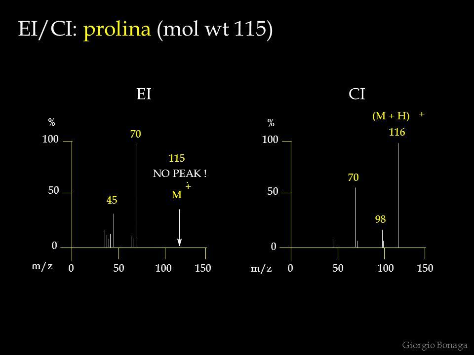 EI/CI: prolina (mol wt 115) 115 NO PEAK ! 45 70. M + 116 70 98 m/z 0 50 100 150 0 100 50 % m/z 0 50 100 150 0 100 50 % (M + H) + Giorgio Bonaga EI CI