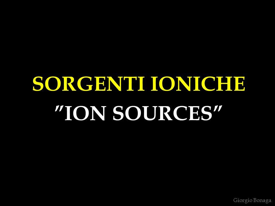 MASS RANGE E SENSIBILITA Giorgio Bonaga EI/CI ESI nanoESI MALDI 10 2 10 3 10 4 10 5 10 6 mass range (Dalton) sensibilità (moli) 10 -15 10 -14 10 -13 10 -12 APCI EI/CI