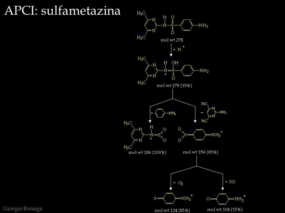 APCI: sulfametazina