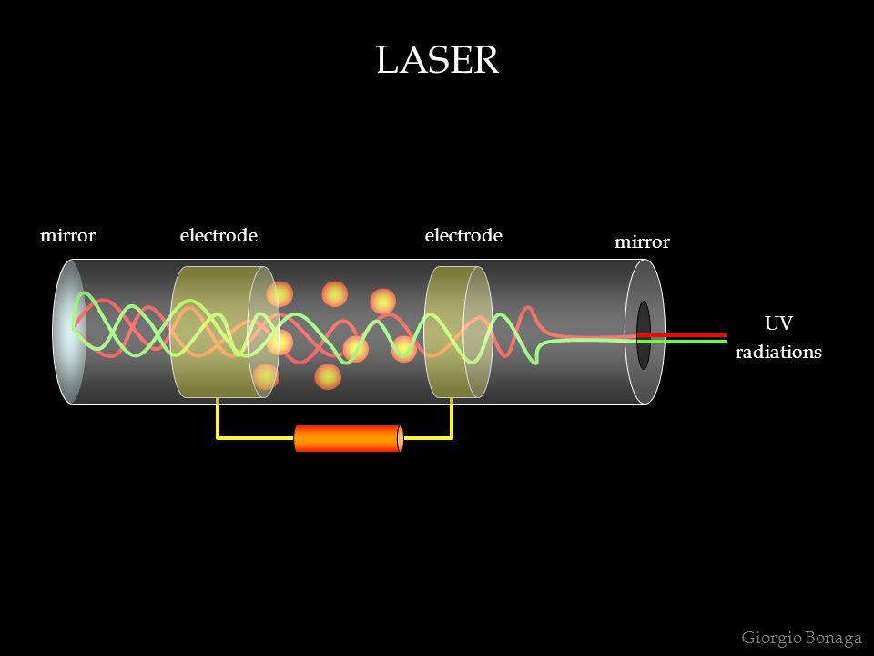 LASER Giorgio Bonaga mirror electrode UV radiations