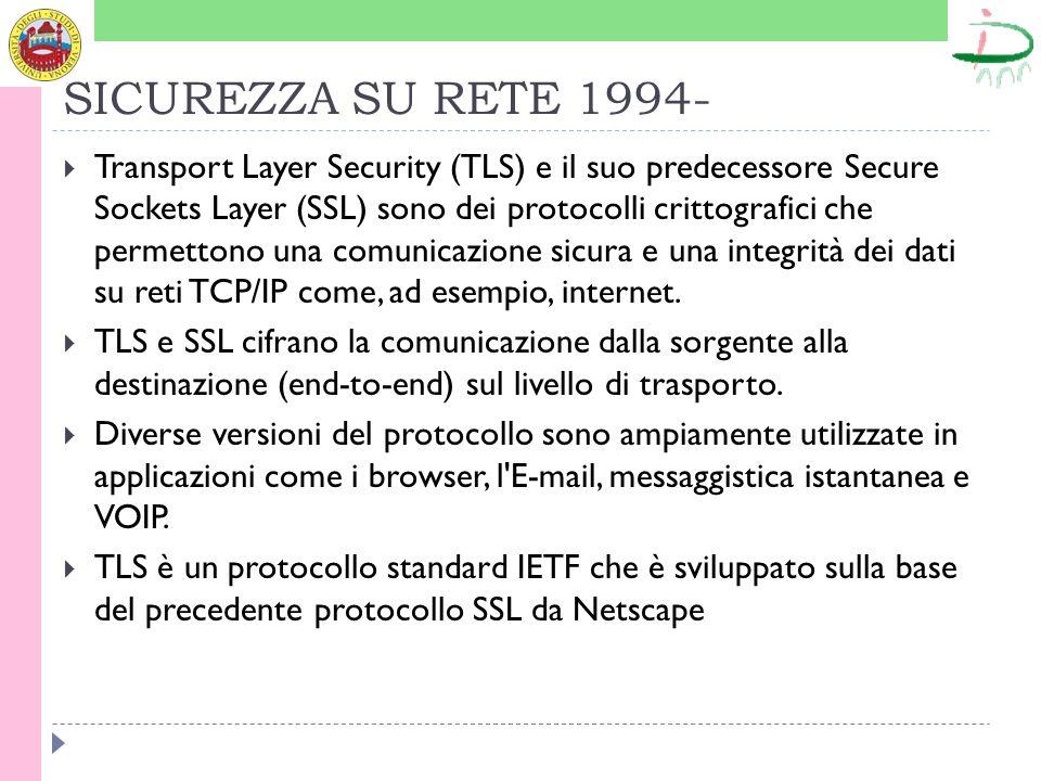 SICUREZZA SU RETE 1994- Transport Layer Security (TLS) e il suo predecessore Secure Sockets Layer (SSL) sono dei protocolli crittografici che permettono una comunicazione sicura e una integrità dei dati su reti TCP/IP come, ad esempio, internet.