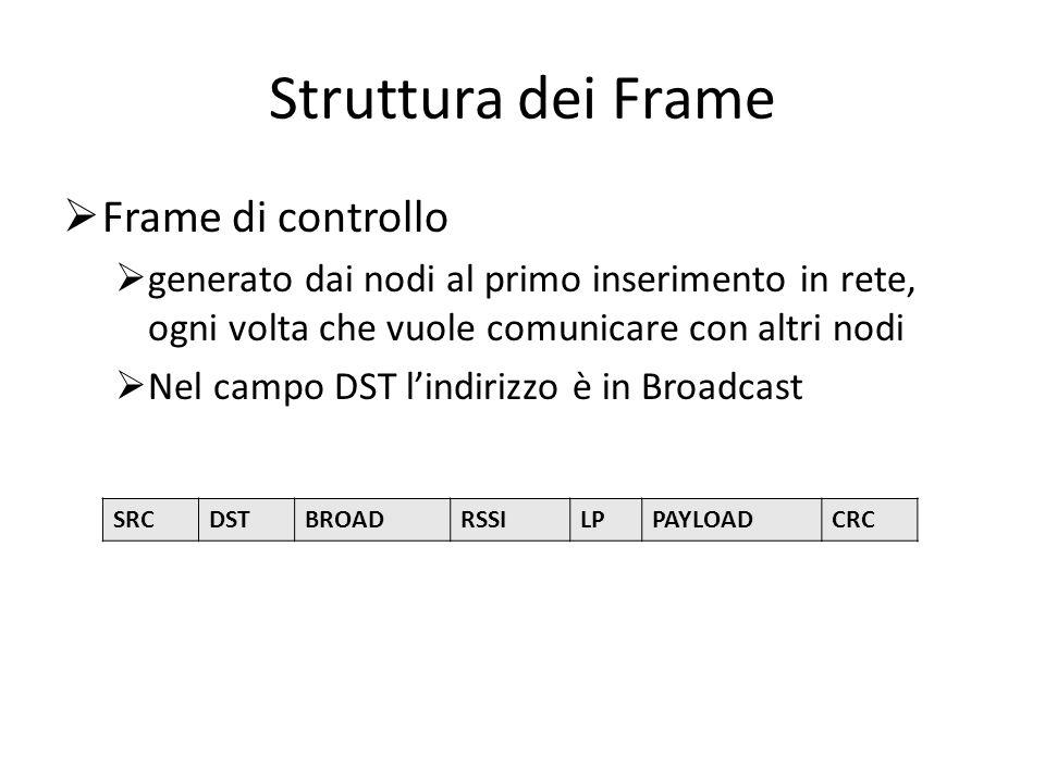 Struttura dei Frame Frame di controllo generato dai nodi al primo inserimento in rete, ogni volta che vuole comunicare con altri nodi Nel campo DST lindirizzo è in Broadcast SRCDSTBROADRSSILPPAYLOADCRC