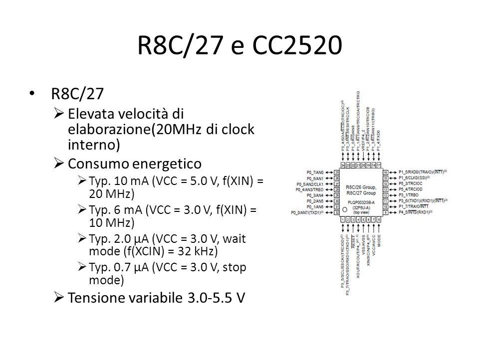 R8C/27 e CC2520 R8C/27 Elevata velocità di elaborazione(20MHz di clock interno) Consumo energetico Typ.
